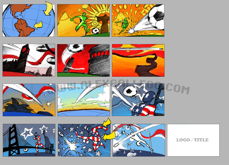 Storyboard for FIFA
